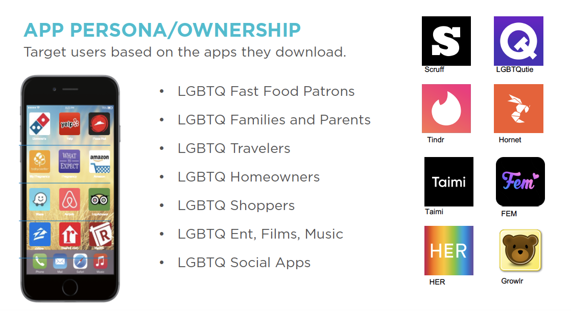 Screengrab of various icons for LGBTQ apps