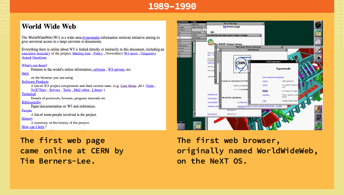 www-infographic-1989-1990