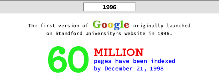 www-infographic-1996