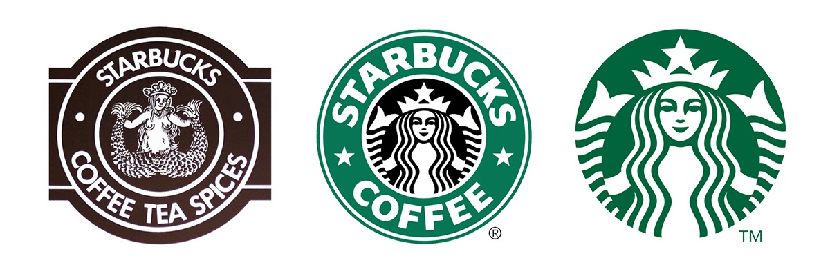 Evolution of Starbucks Logo