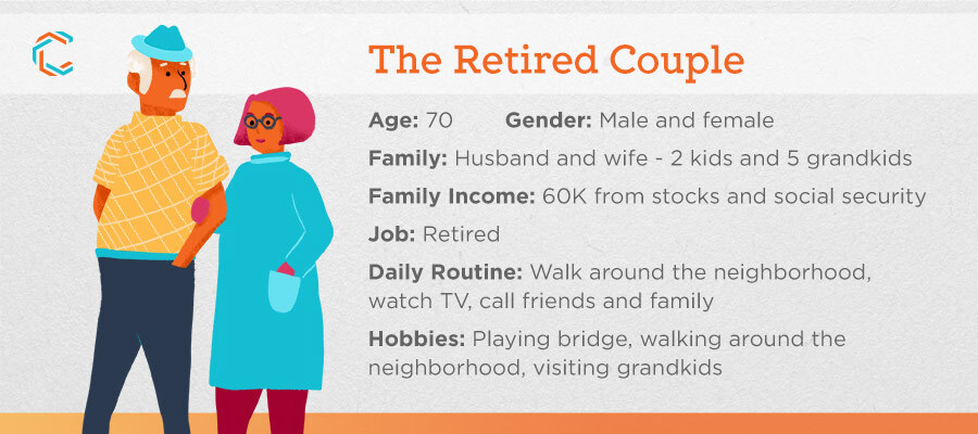 The Retired Couple:  Age: 70 Gender: Male and female Family: Husband and wife - 2 kids and 5 grandkids  Family Income: 60K from stocks and social security  Job: Retired Daily Routine: Walk around the neighborhood, watch TV, call friends and family  Hobbies: Playing bridge, walking around the neighborhood, visiting grandkids